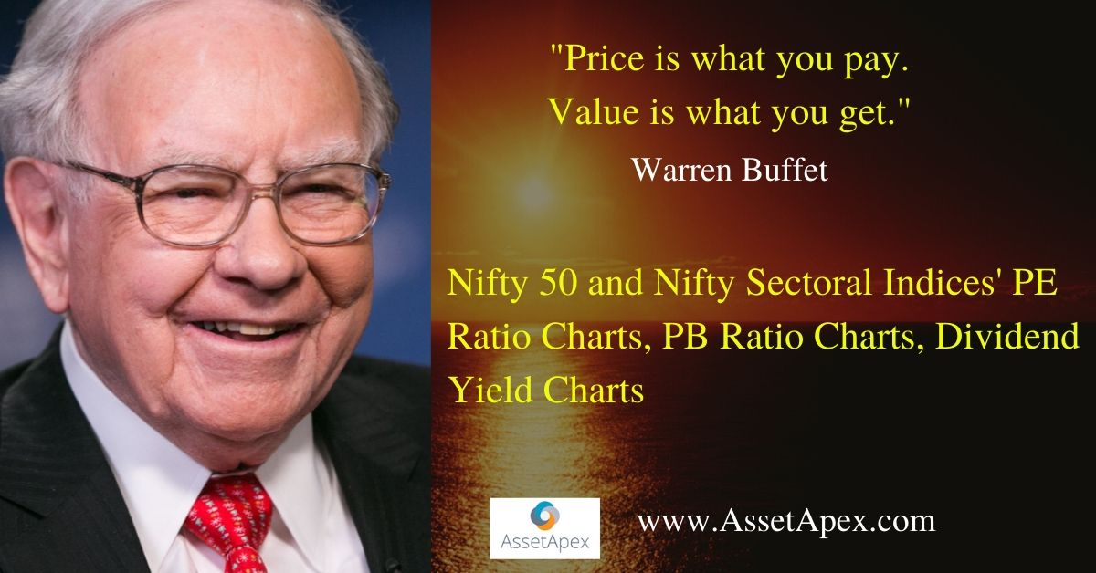 Nifty And Nifty Sectoral Indices Valuations Indian Stock Market Valuations